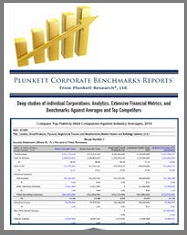 Cincinnati Financial Corporation (CINF): Analytics, Extensive Financial Metrics, and Benchmarks Against Averages and Top Companies Within its Industry